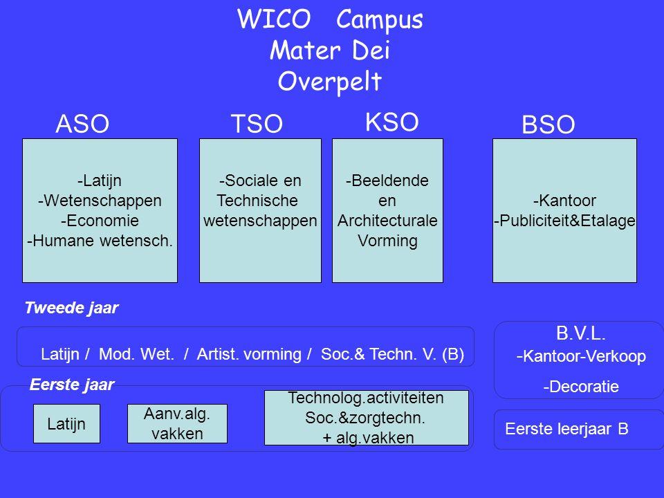 Eerste jaar Tweede jaar WICO Campus Mater Dei Overpelt Eerste leerjaar B B.V.L.
