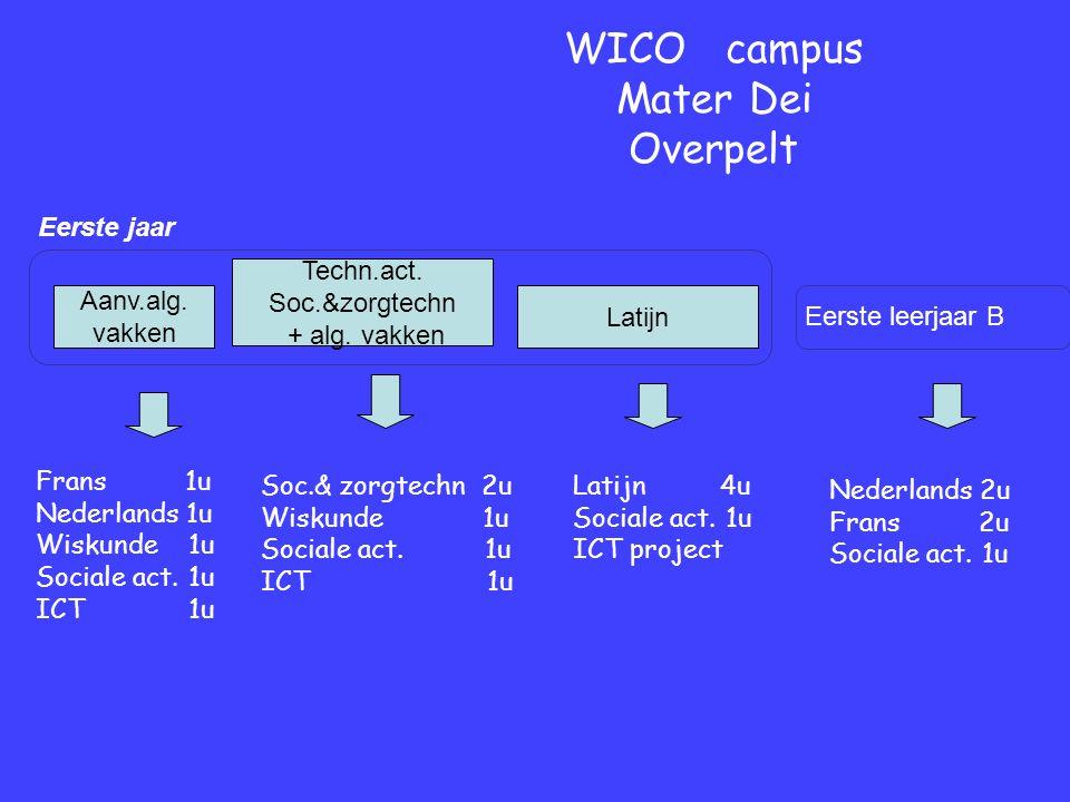 Eerste jaar WICO campus Mater Dei Overpelt Eerste leerjaar B Aanv.alg.