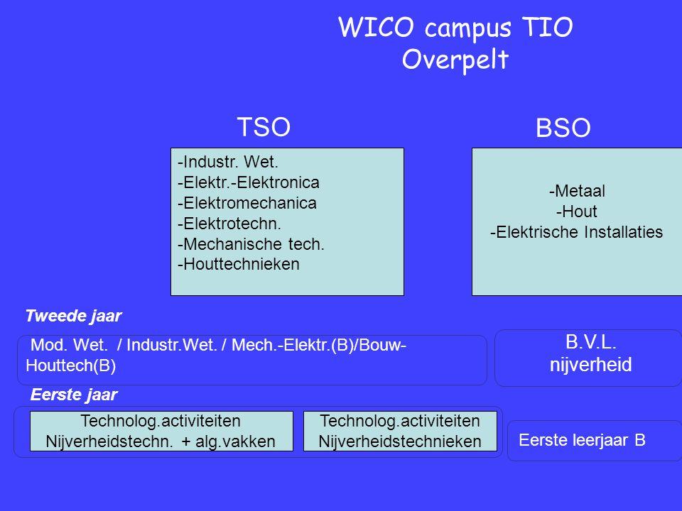 Eerste jaar Tweede jaar WICO campus TIO Overpelt Eerste leerjaar B B.V.L.