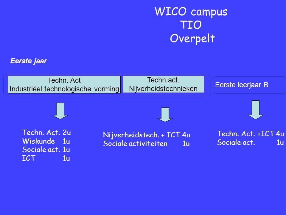 Eerste jaar WICO campus TIO Overpelt Eerste leerjaar B Techn.