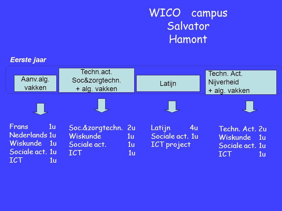 Eerste jaar WICO campus Salvator Hamont Aanv.alg.vakken Techn.act.