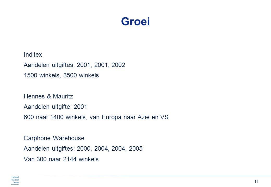 11 Groei Inditex Aandelen uitgiftes: 2001, 2001, 2002 1500 winkels, 3500 winkels Hennes & Mauritz Aandelen uitgifte: 2001 600 naar 1400 winkels, van E