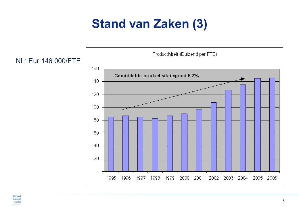6 Stand van Zaken (4) Gemiddelde Groei 1994-2006 Aandeel BNP: 7,2%
