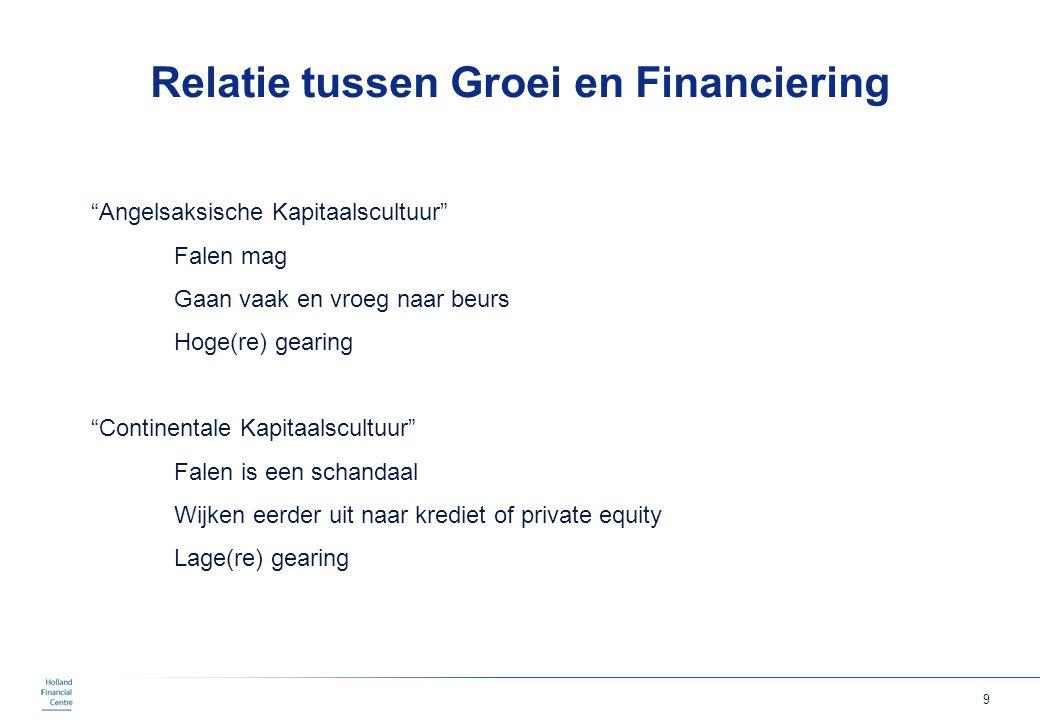 """9 Relatie tussen Groei en Financiering """"Angelsaksische Kapitaalscultuur"""" Falen mag Gaan vaak en vroeg naar beurs Hoge(re) gearing """"Continentale Kapita"""