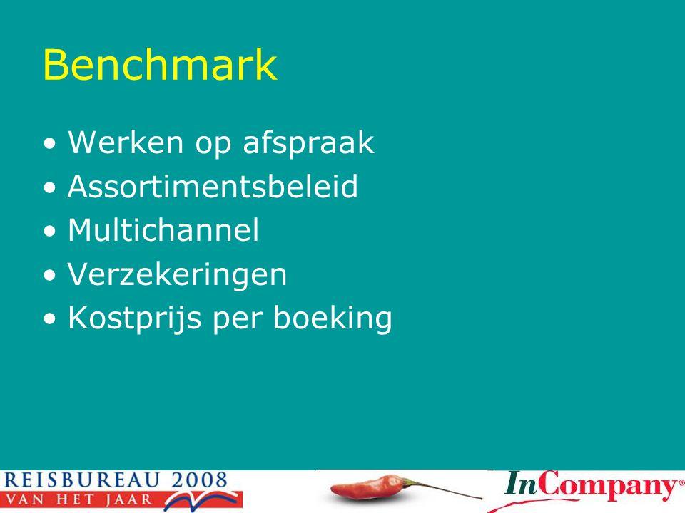 Benchmark •Werken op afspraak •Assortimentsbeleid •Multichannel •Verzekeringen •Kostprijs per boeking