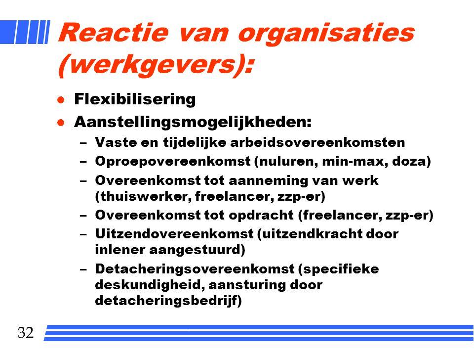 32 Reactie van organisaties (werkgevers): l Flexibilisering l Aanstellingsmogelijkheden: –Vaste en tijdelijke arbeidsovereenkomsten –Oproepovereenkomst (nuluren, min-max, doza) –Overeenkomst tot aanneming van werk (thuiswerker, freelancer, zzp-er) –Overeenkomst tot opdracht (freelancer, zzp-er) –Uitzendovereenkomst (uitzendkracht door inlener aangestuurd) –Detacheringsovereenkomst (specifieke deskundigheid, aansturing door detacheringsbedrijf)