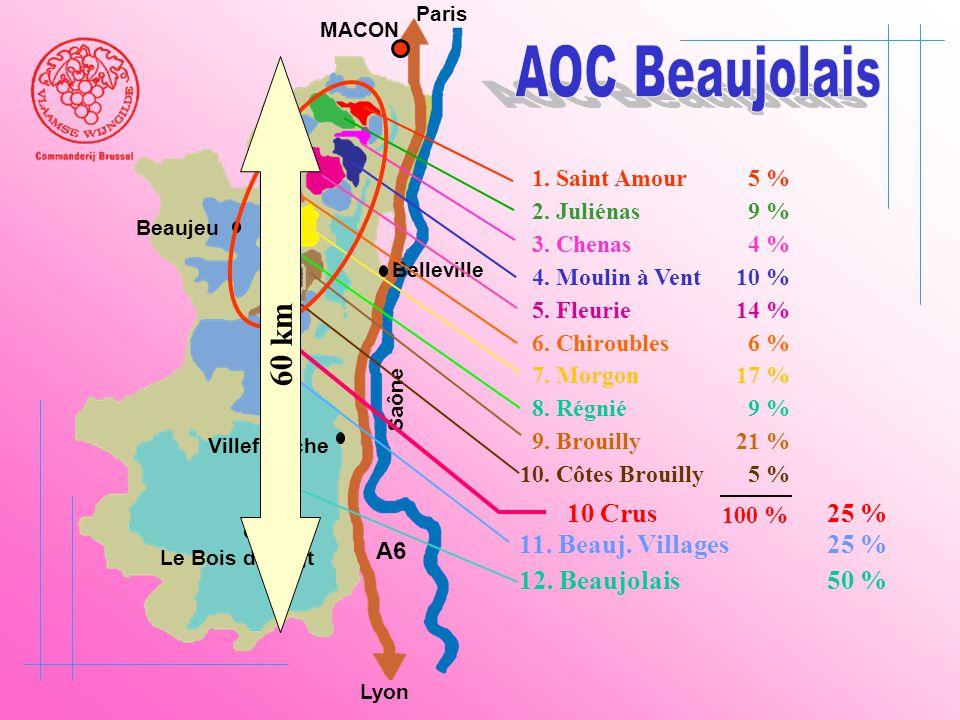 12. Beaujolais 50 % A6 Paris Lyon Saône MACON Belleville Le Bois d'oingt Villefranche 11. Beauj. Villages 25 % 10. Côtes Brouilly 5 % 9. Brouilly 21 %