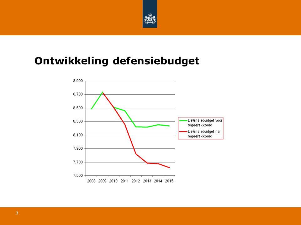 4 Opdracht Kabinet Bezuiniging bijna € 1 miljard: • Regeer akkoord: structureel M€ 635 • Interne financiële herschikking: ca.