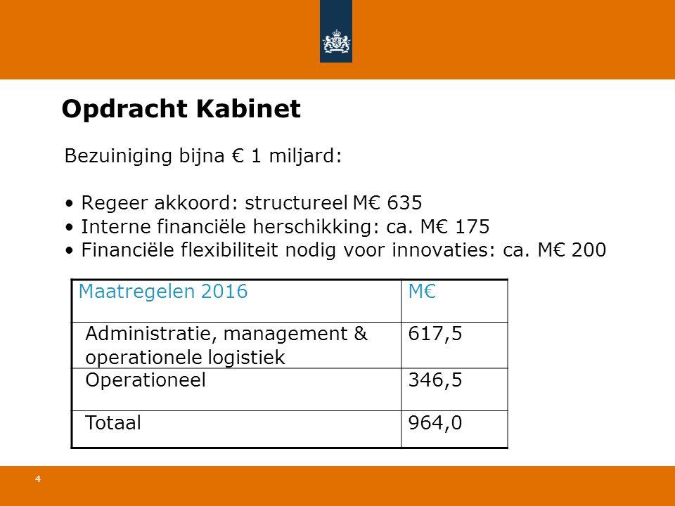 4 Opdracht Kabinet Bezuiniging bijna € 1 miljard: • Regeer akkoord: structureel M€ 635 • Interne financiële herschikking: ca. M€ 175 • Financiële flex