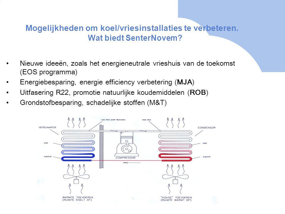 MJA: Meer Jaren Afspraken Energie-Efficiency MJA3 2005-2020 30% efficiency verbetering •Convenant tussen Industrie en Overheid –Vrijwillig maar niet vrijblijvend –Effectief en efficiënt inzetten van energie •Ondersteuning door o.a.