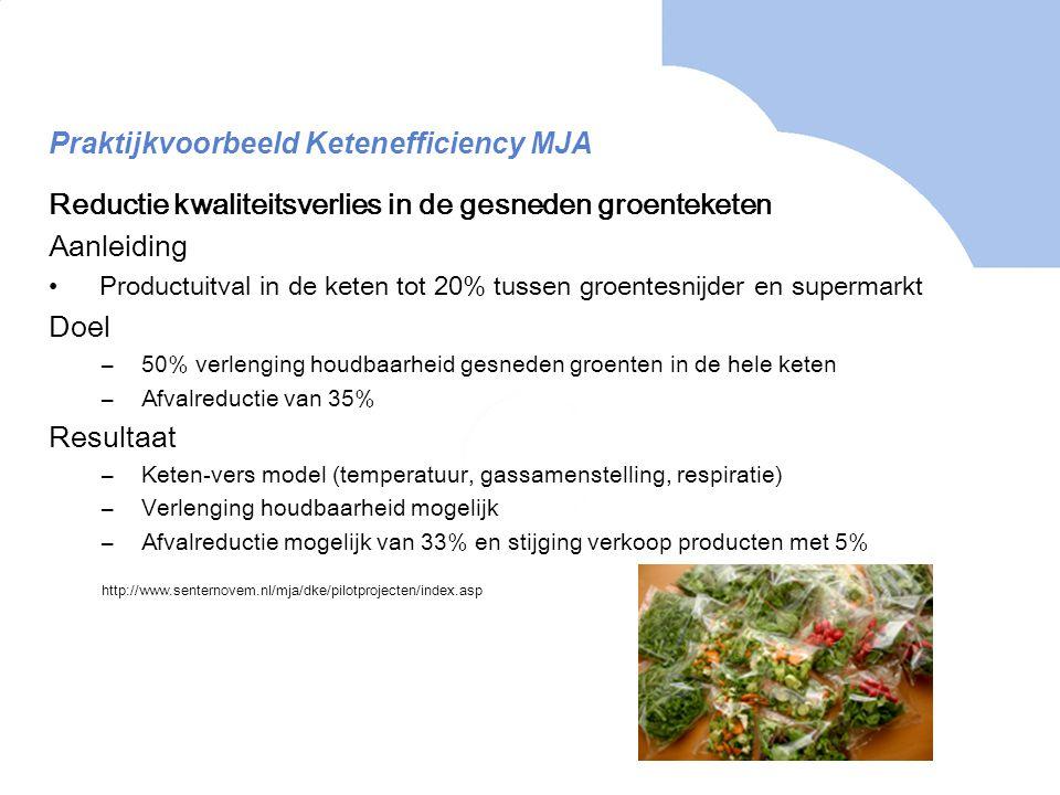Praktijkvoorbeeld Ketenefficiency MJA Reductie kwaliteitsverlies in de gesneden groenteketen Aanleiding •Productuitval in de keten tot 20% tussen groentesnijder en supermarkt Doel –50% verlenging houdbaarheid gesneden groenten in de hele keten –Afvalreductie van 35% Resultaat –Keten-vers model (temperatuur, gassamenstelling, respiratie) –Verlenging houdbaarheid mogelijk –Afvalreductie mogelijk van 33% en stijging verkoop producten met 5% http://www.senternovem.nl/mja/dke/pilotprojecten/index.asp