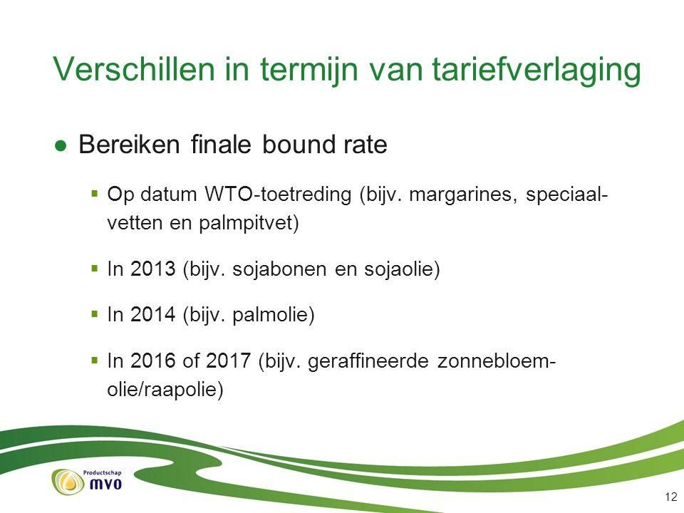 Verschillen in termijn van tariefverlaging ●Bereiken finale bound rate  Op datum WTO-toetreding (bijv. margarines, speciaal- vetten en palmpitvet) 