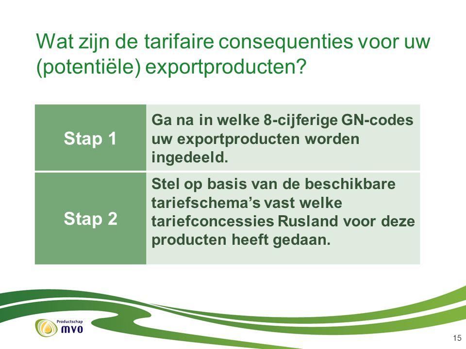 Wat zijn de tarifaire consequenties voor uw (potentiële) exportproducten? Stap 1 Ga na in welke 8-cijferige GN-codes uw exportproducten worden ingedee