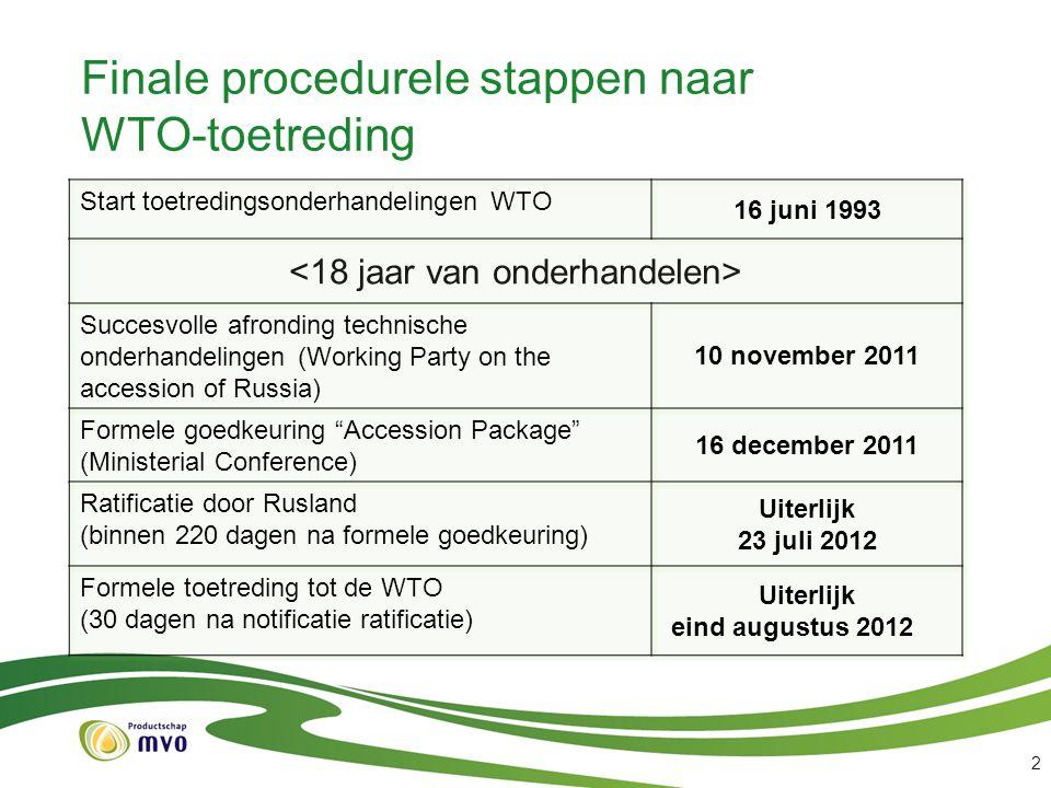 Finale procedurele stappen naar WTO-toetreding 2