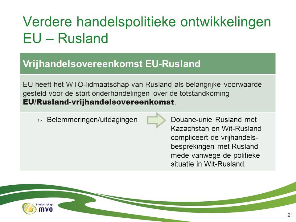 Verdere handelspolitieke ontwikkelingen EU – Rusland Vrijhandelsovereenkomst EU-Rusland EU heeft het WTO-lidmaatschap van Rusland als belangrijke voor