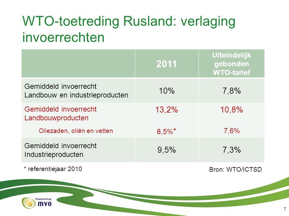 WTO-toetreding Rusland: verlaging invoerrechten 7 2011 Uiteindelijk gebonden WTO-tarief Gemiddeld invoerrecht Landbouw en industrieproducten 10%7,8% G