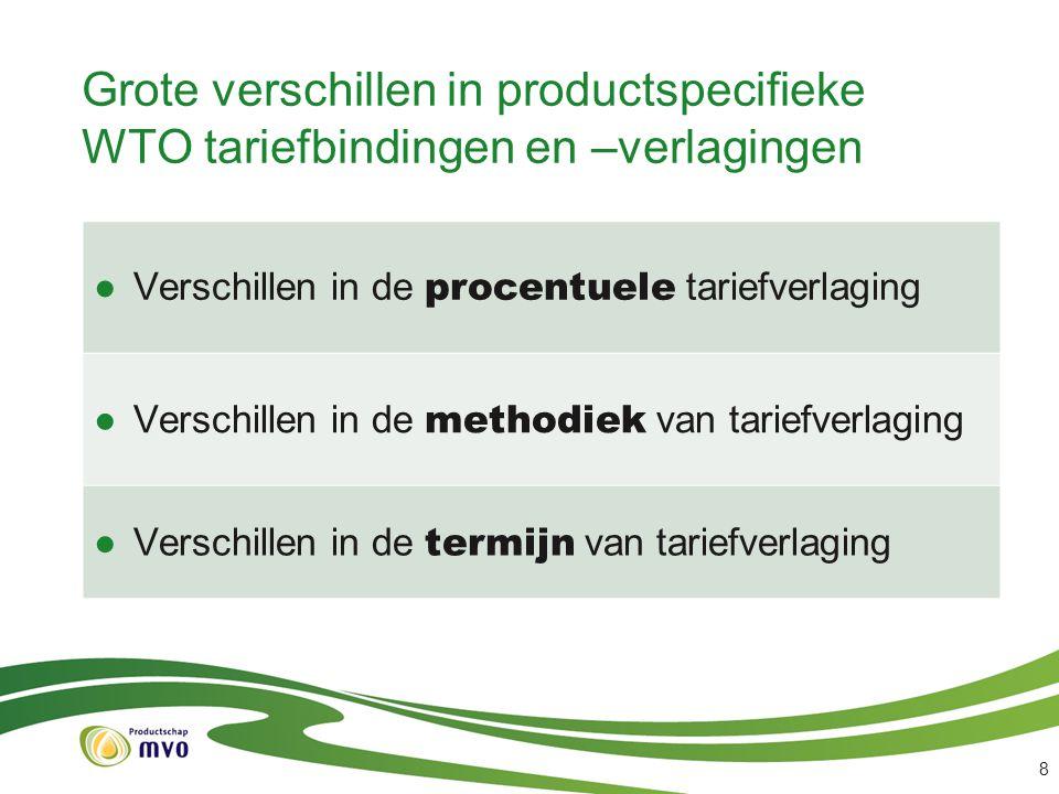Grote verschillen in productspecifieke WTO tariefbindingen en –verlagingen 8 ●Verschillen in de procentuele tariefverlaging ●Verschillen in de methodi