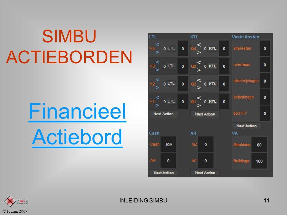 INLEIDING SIMBU10 SIMBU ACTIEBORDEN Business Development Actiebord © Ibusim 2009