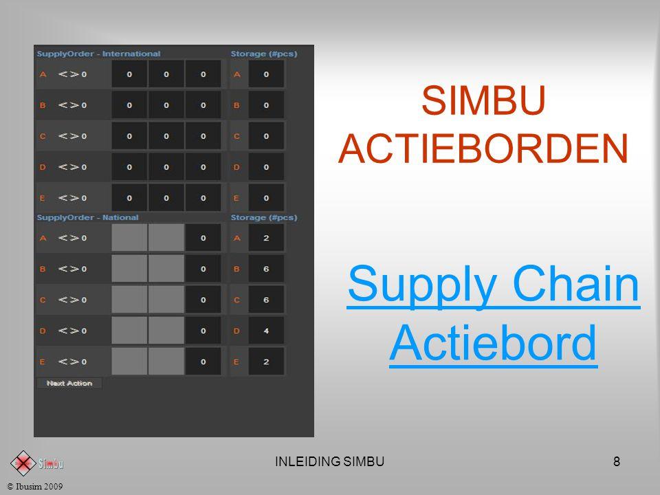 INLEIDING SIMBU8 SIMBU ACTIEBORDEN Supply Chain Actiebord © Ibusim 2009