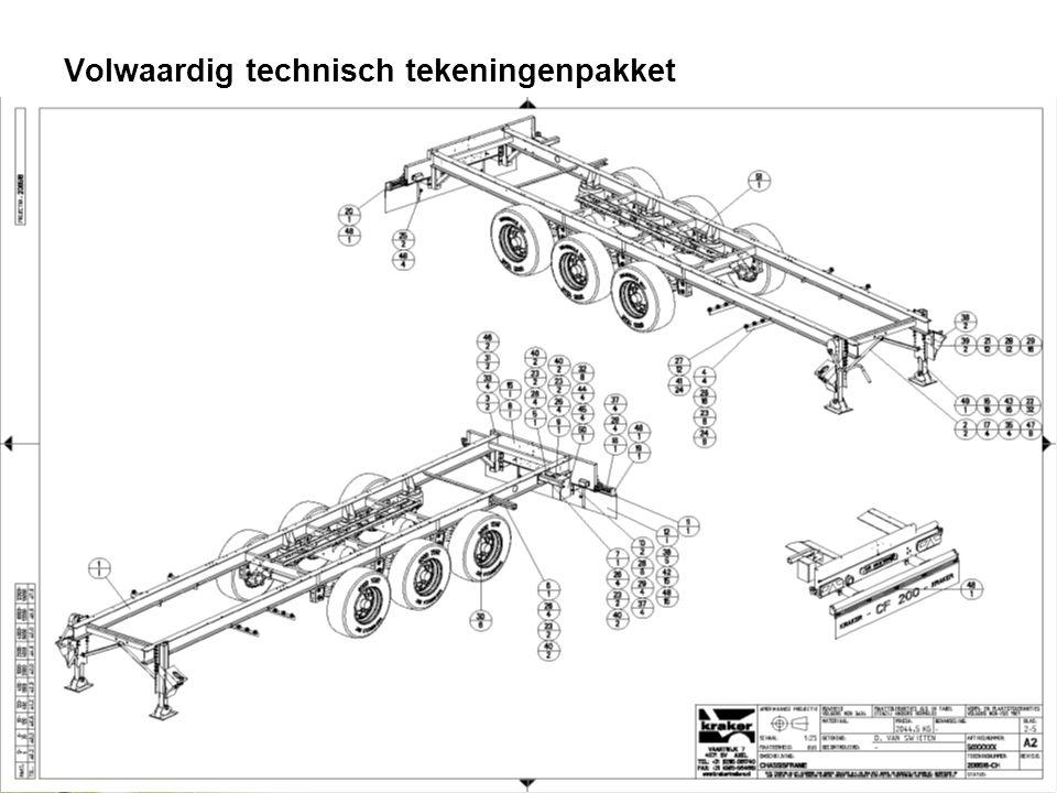 Volwaardig technisch tekeningenpakket