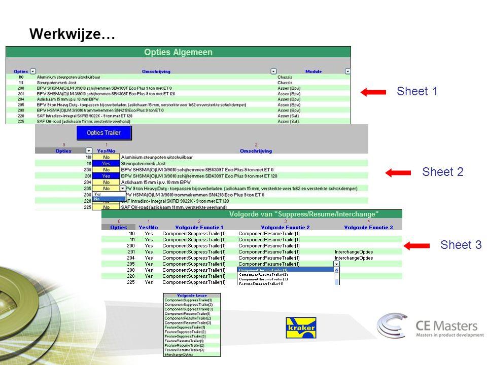 Werkwijze… Sheet 1 Sheet 2 Sheet 3