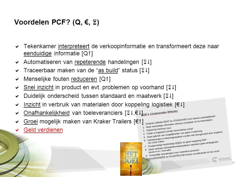 Voordelen PCF.