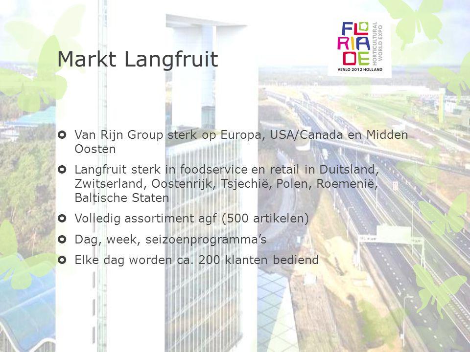 Markt Langfruit  Van Rijn Group sterk op Europa, USA/Canada en Midden Oosten  Langfruit sterk in foodservice en retail in Duitsland, Zwitserland, Oo