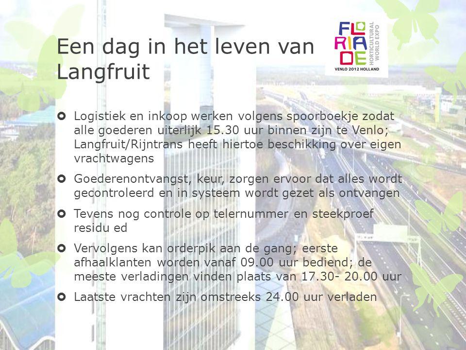Een dag in het leven van Langfruit  Logistiek en inkoop werken volgens spoorboekje zodat alle goederen uiterlijk 15.30 uur binnen zijn te Venlo; Lang
