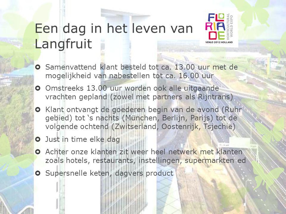Een dag in het leven van Langfruit  Samenvattend klant besteld tot ca. 13.00 uur met de mogelijkheid van nabestellen tot ca. 16.00 uur  Omstreeks 13