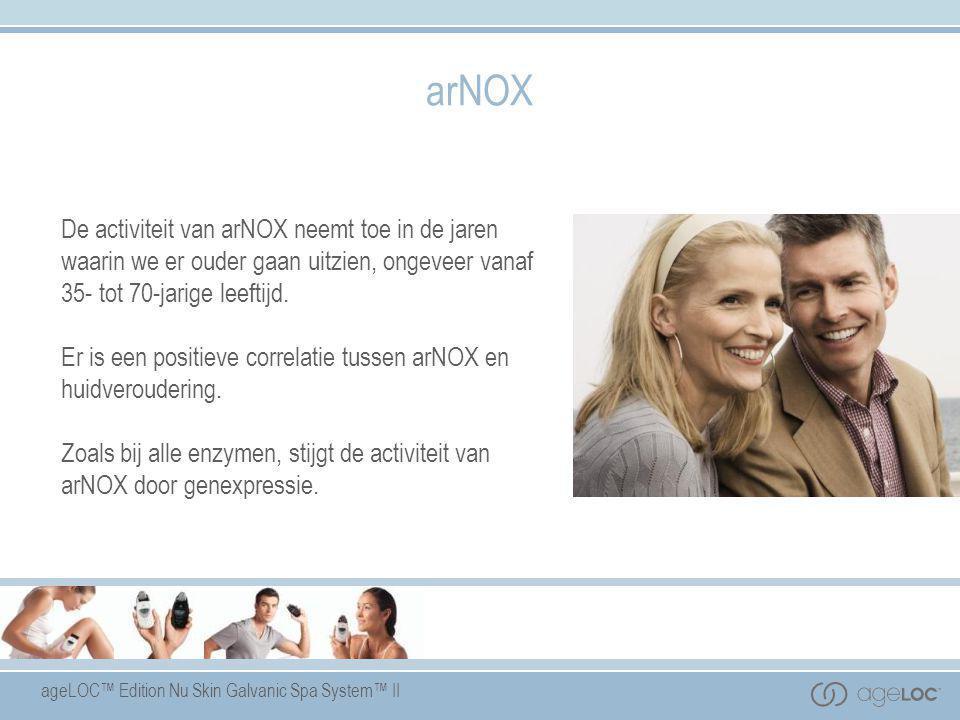 ageLOC™ Edition Nu Skin Galvanic Spa System™ II arNOX De activiteit van arNOX neemt toe in de jaren waarin we er ouder gaan uitzien, ongeveer vanaf 35