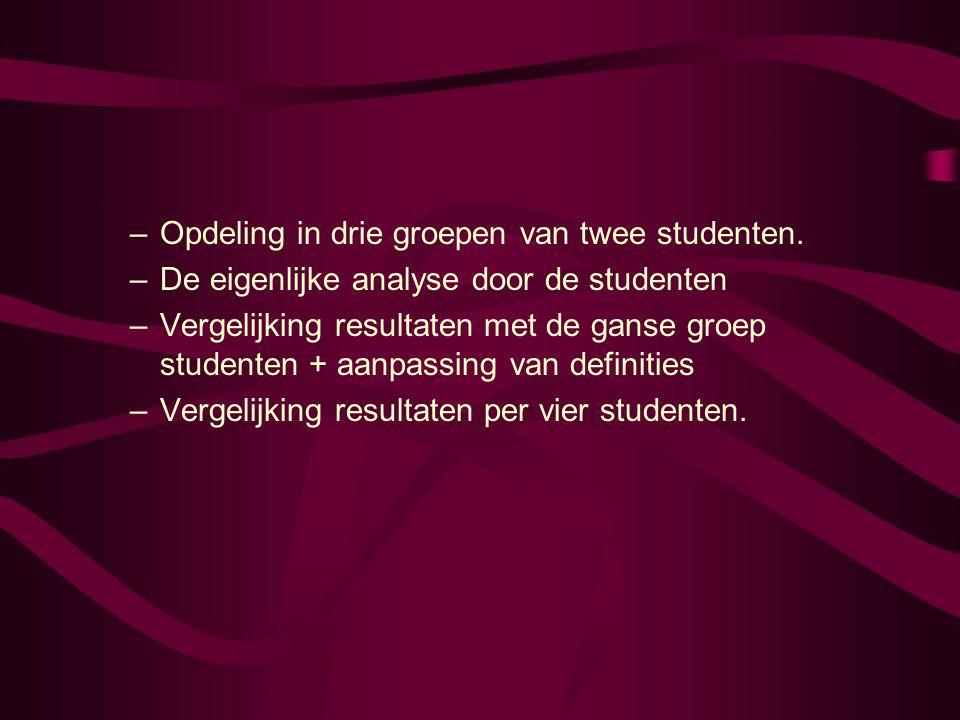 –Opdeling in drie groepen van twee studenten. –De eigenlijke analyse door de studenten –Vergelijking resultaten met de ganse groep studenten + aanpass