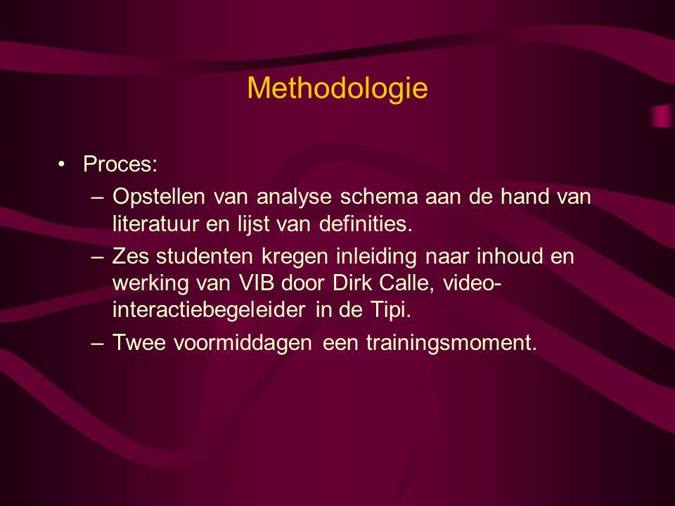 Methodologie •Proces: –Opstellen van analyse schema aan de hand van literatuur en lijst van definities. –Zes studenten kregen inleiding naar inhoud en