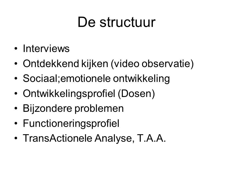 De structuur •Video Training •Beeld verslag •Video evaluatie