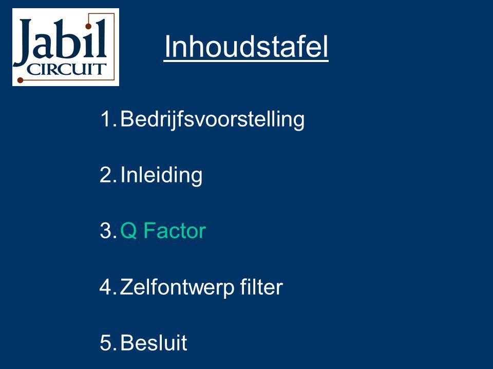 Inhoudstafel 1.Bedrijfsvoorstelling 2.Inleiding 3.Q Factor 4.Zelfontwerp filter 5.Besluit