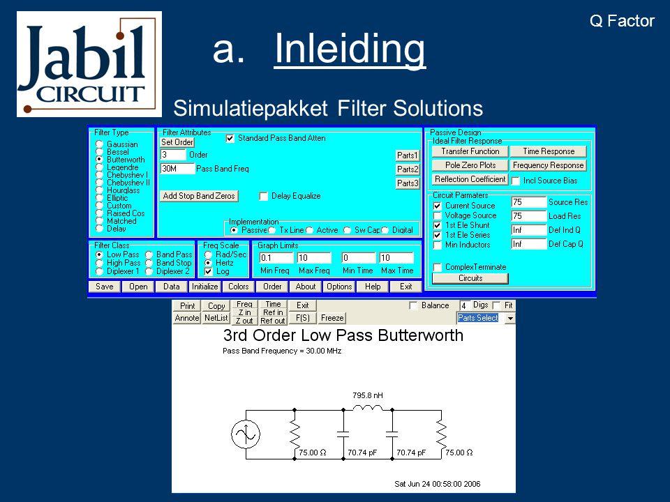 a.Inleiding Simulatiepakket Filter Solutions Q Factor