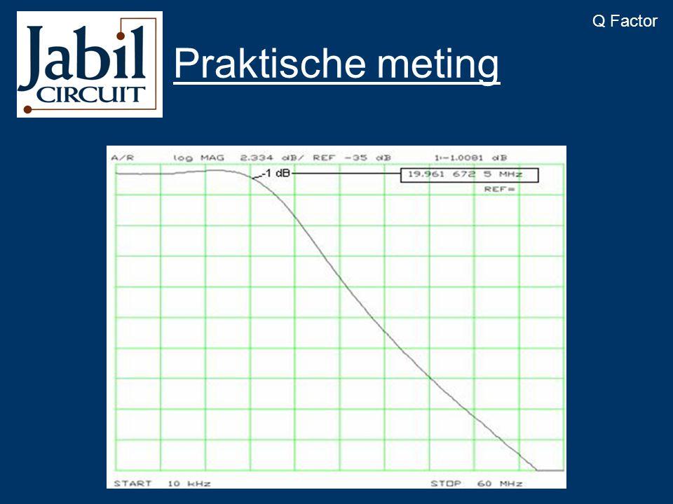 Praktische meting Q Factor