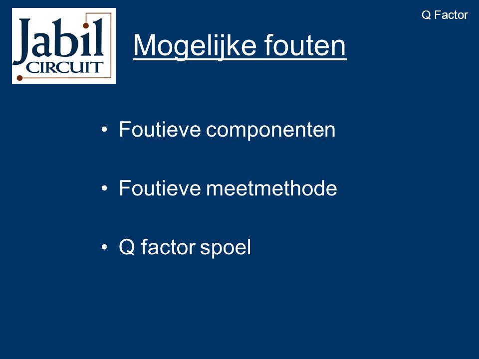 Mogelijke fouten • Foutieve componenten • Foutieve meetmethode • Q factor spoel Q Factor