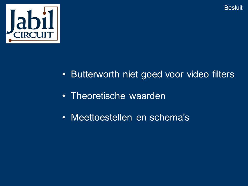 • Butterworth niet goed voor video filters • Theoretische waarden • Meettoestellen en schema's Besluit