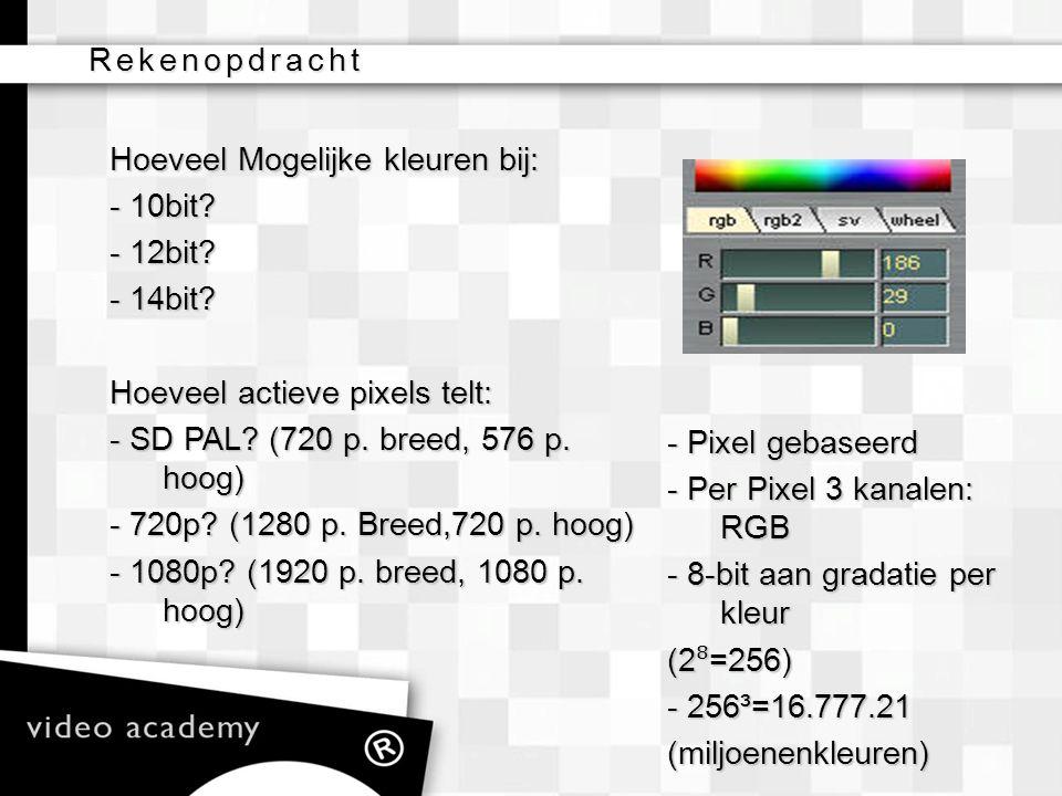Rekenopdracht - Pixel gebaseerd - Per Pixel 3 kanalen: RGB - 8-bit aan gradatie per kleur (2 ⁸ =256) - 256³=16.777.21 (miljoenenkleuren) Hoeveel Mogel