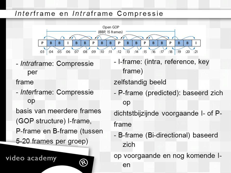 - Intraframe: Compressie per frame - Interframe: Compressie op basis van meerdere frames (GOP structure) I-frame, P-frame en B-frame (tussen 5-20 fram