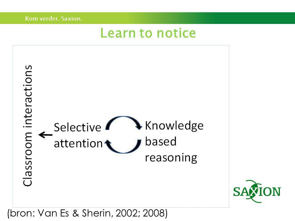 Kom verder. Saxion. (bron: Van Es & Sherin, 2002; 2008) Learn to notice