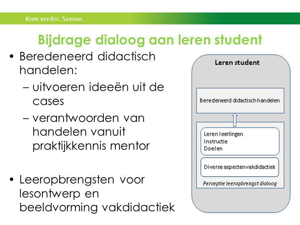 Kom verder. Saxion. Bijdrage dialoog aan leren student •Beredeneerd didactisch handelen: –uitvoeren ideeën uit de cases –verantwoorden van handelen va