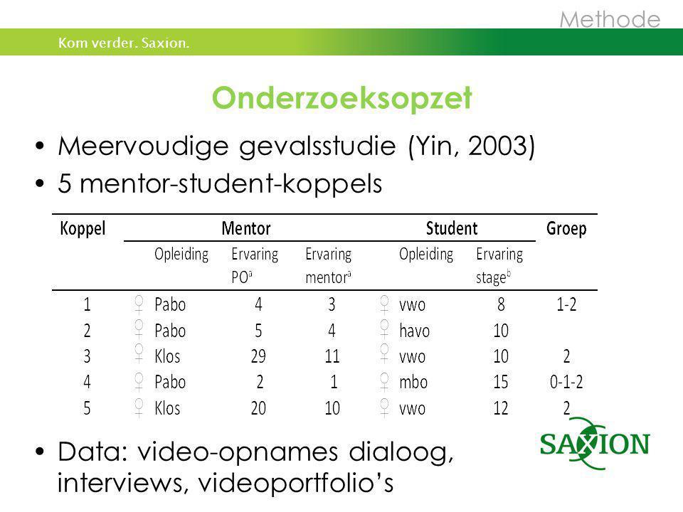 Kom verder. Saxion. Onderzoeksopzet •Meervoudige gevalsstudie (Yin, 2003) •5 mentor-student-koppels •Data: video-opnames dialoog, interviews, videopor