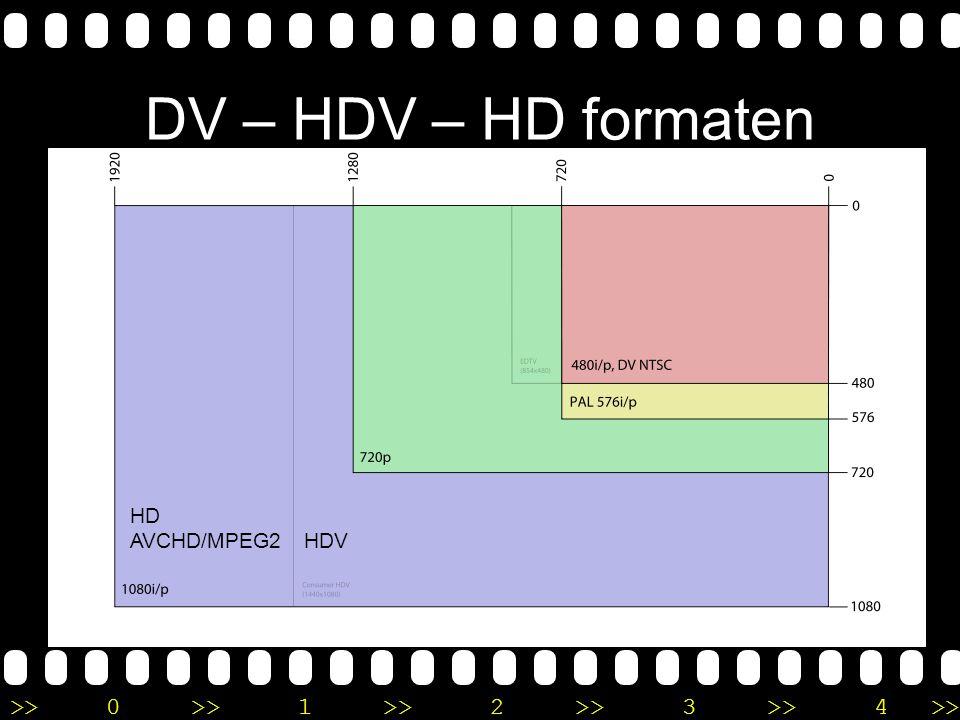 >>0 >>1 >> 2 >> 3 >> 4 >> DV – HDV – HD formaten HDV HD AVCHD/MPEG2