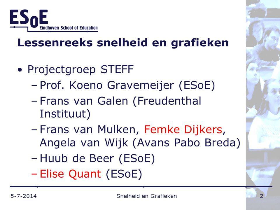 Lessenreeks snelheid en grafieken •Projectgroep STEFF –Prof. Koeno Gravemeijer (ESoE) –Frans van Galen (Freudenthal Instituut) –Frans van Mulken, Femk