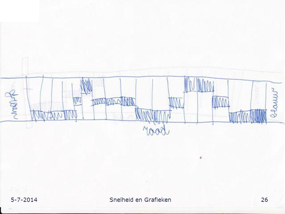 5-7-201426Snelheid en Grafieken