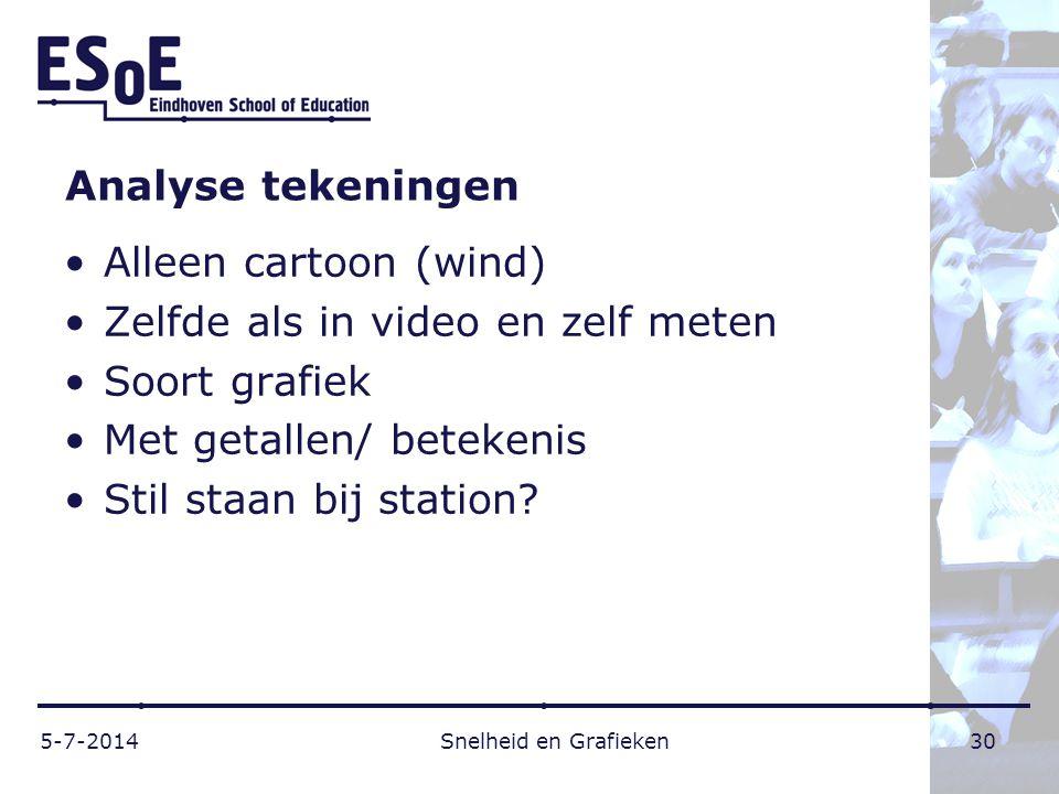 Analyse tekeningen •Alleen cartoon (wind) •Zelfde als in video en zelf meten •Soort grafiek •Met getallen/ betekenis •Stil staan bij station? 5-7-2014