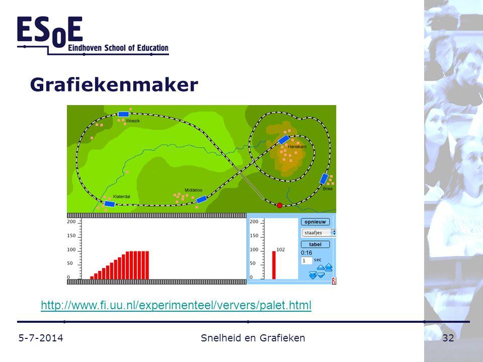 Grafiekenmaker 5-7-2014 Snelheid en Grafieken 32 http://www.fi.uu.nl/experimenteel/ververs/palet.html