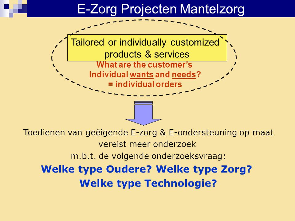 E-Zorg Projecten Mantelzorg Tailored or individually customized products & services What are the customer's Individual wants and needs.