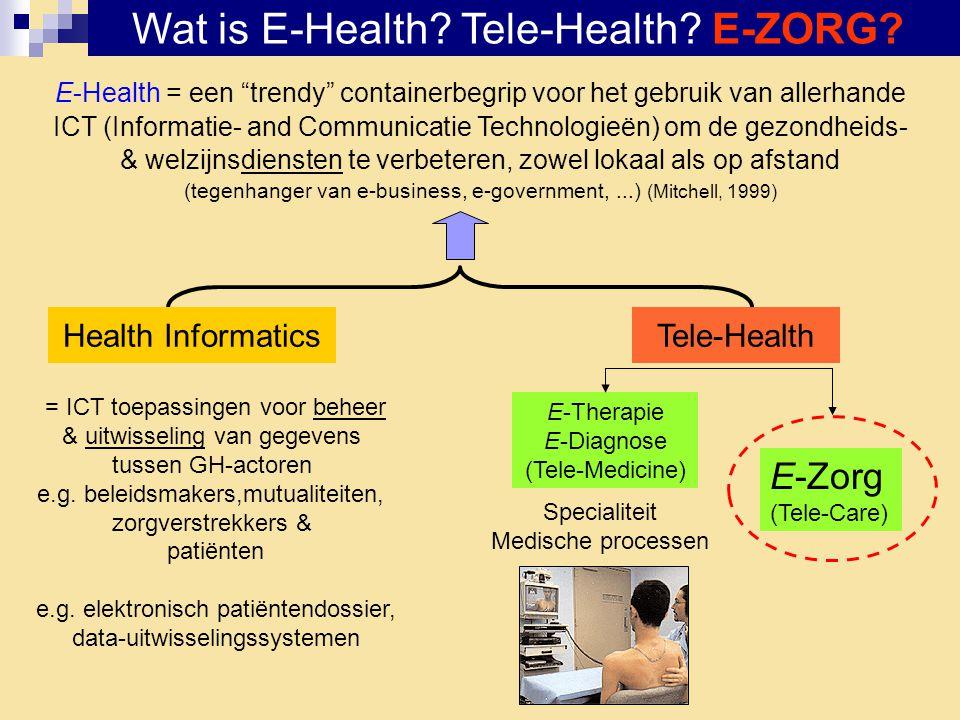 Wat is E-Health.Tele-Health. E-ZORG.